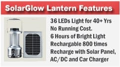 SolarGlow Solar Lantern – Lightup with Solar Power