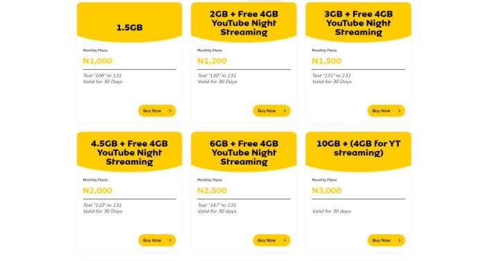 MTN Cheap Browsing Plan
