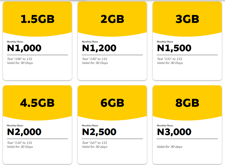MTN Affrodable Data Plans
