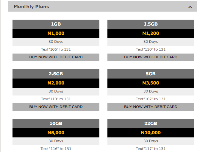 MTN Data Plan & Internet Bundles Prices & Codes - Automobile