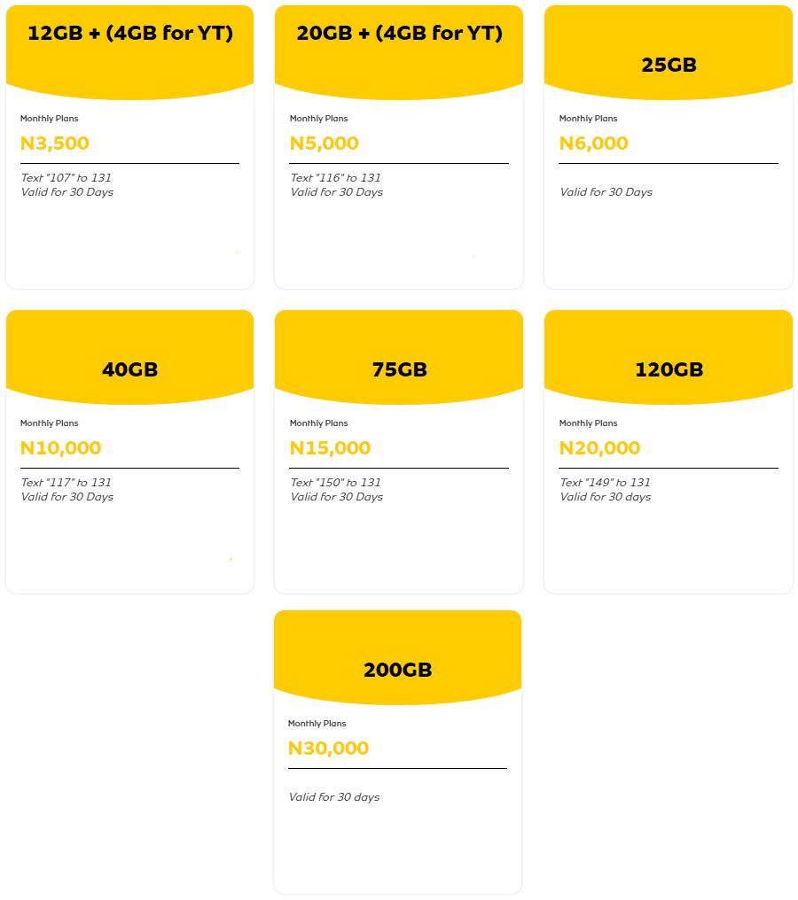 MTN Data Plan (Value Bundles)