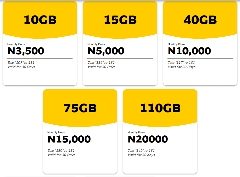 MTN Data Plan (Value Bundles)