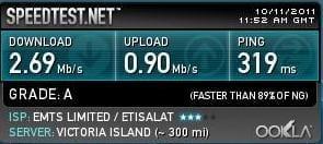 Etisalat 3G easyblaze Internet Speed Test - Nigeria Technology Guide