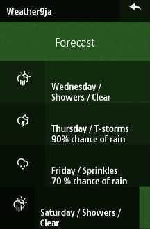 Weather Forecast for Nigeria