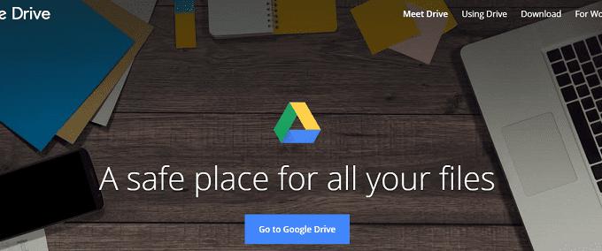 Google Drive Cloud Storage – An Overview
