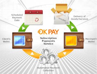 OKPAY E-Wallet