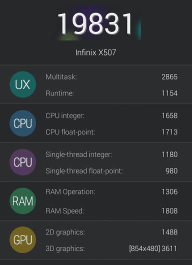 Infinix Hot AnTuTu Benchmark