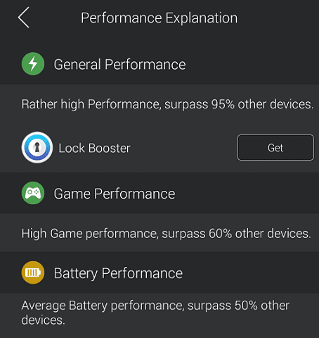 Performance Explanation Infinix Hot Note