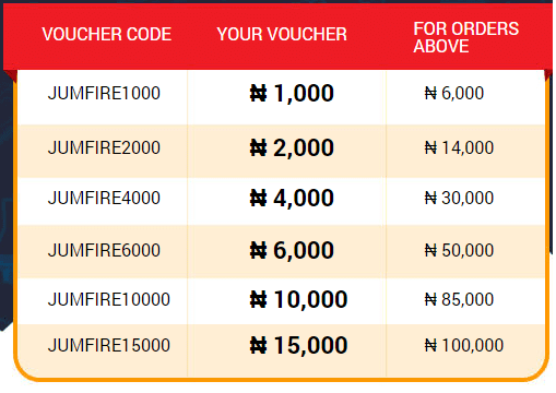 Jumia Voucher Fireworks, Get up to 15,000 Naira Off