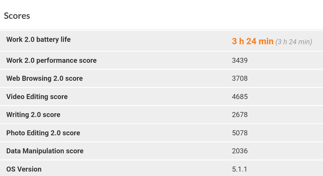 Chuwi Hi10 Pro Performance Score PCMark