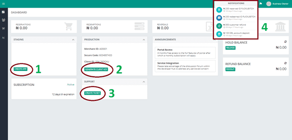 Cash Vault Escrow Dashboard from SafeOnline