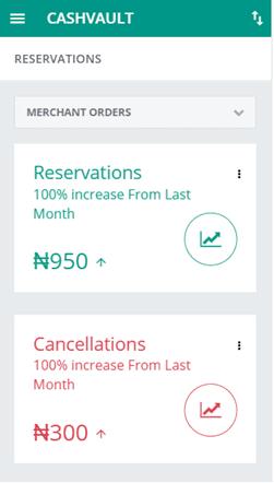 CashVault Reservation