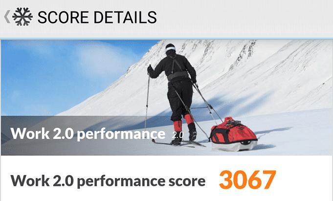Uhans Max 2 Benchmark Score