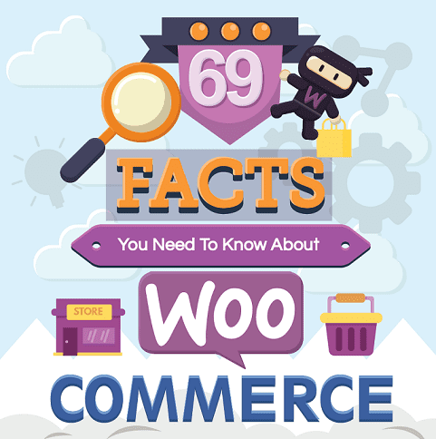 WooCommerce Facts