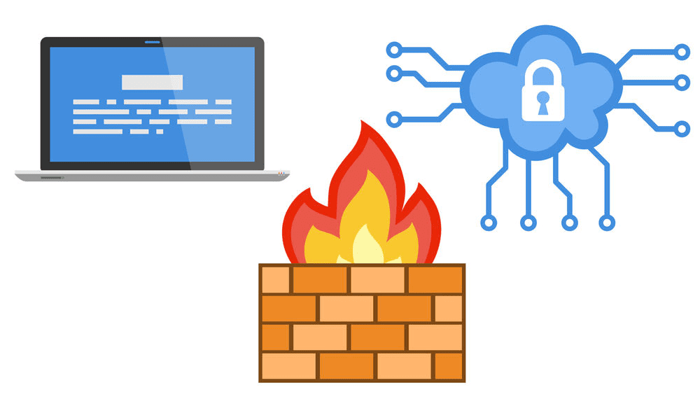Anti-Virus/Firewall Tools