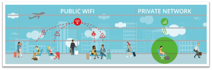 Boost Your Public WiFi Security
