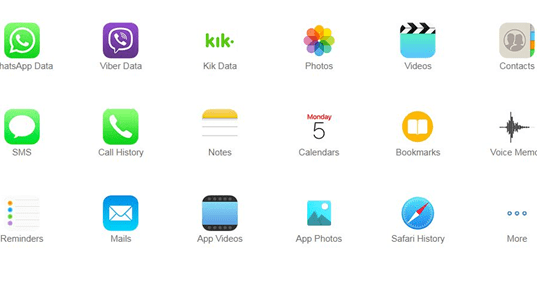 Tuneskit iPhone Data Recovery for Mac Review