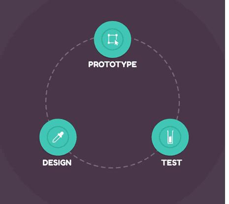 Mobile App Design Prototype