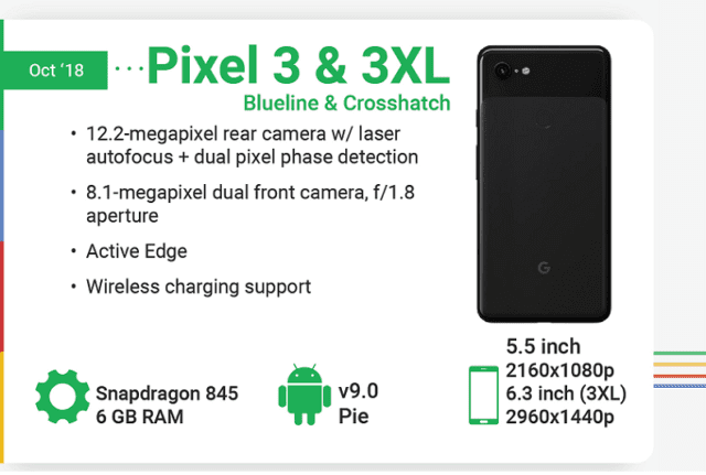 Pixel 3 Phone Infographic