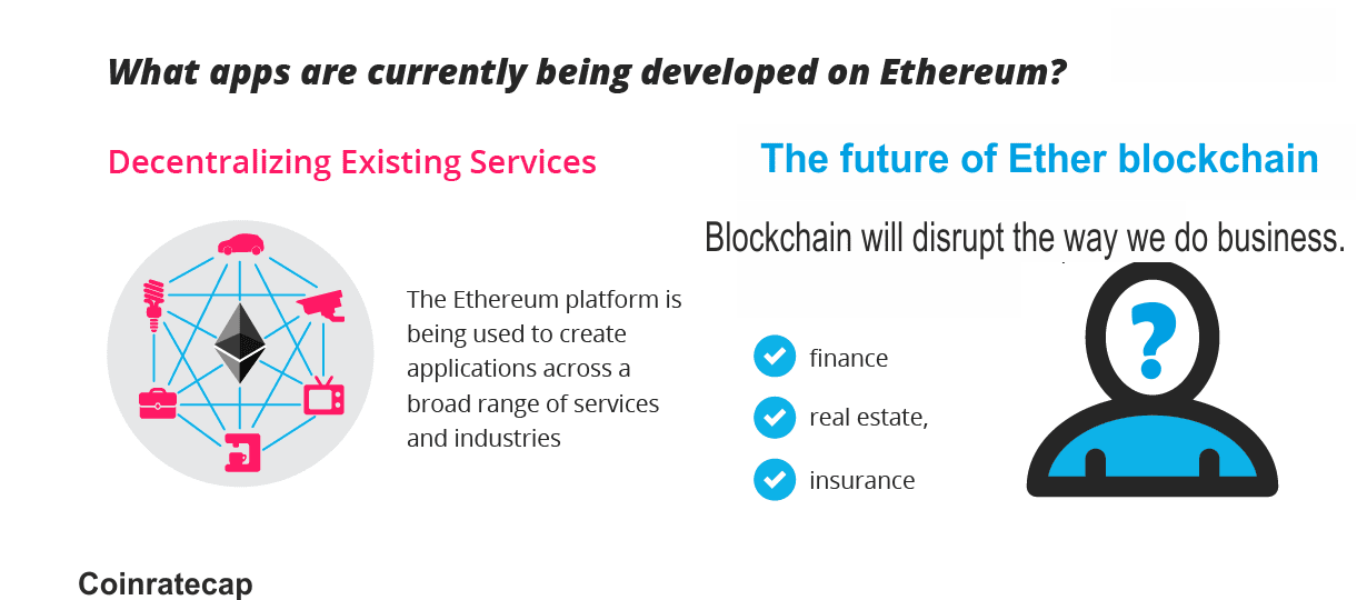 The Future of Ethereum