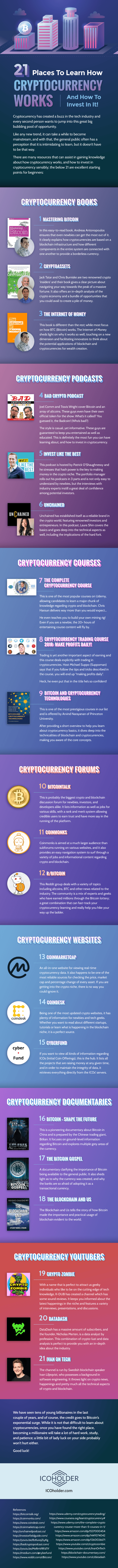 Best Crytocurrency Resources