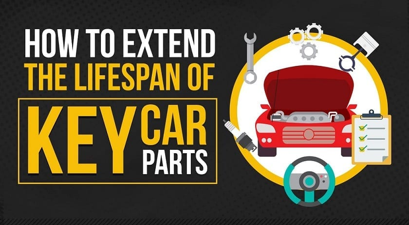 How to Extend the Lifespan Of Key Car Parts (Infographic)