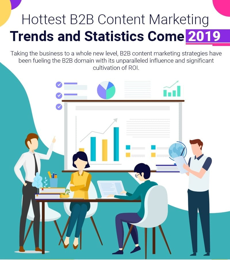 Hottest B2B Content Marketing Trends and Statistics