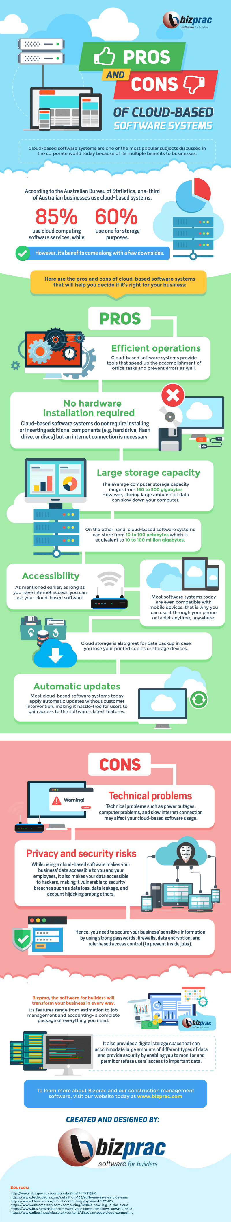 The Pros and Cons of Cloud-based Software Systems (Infographic)