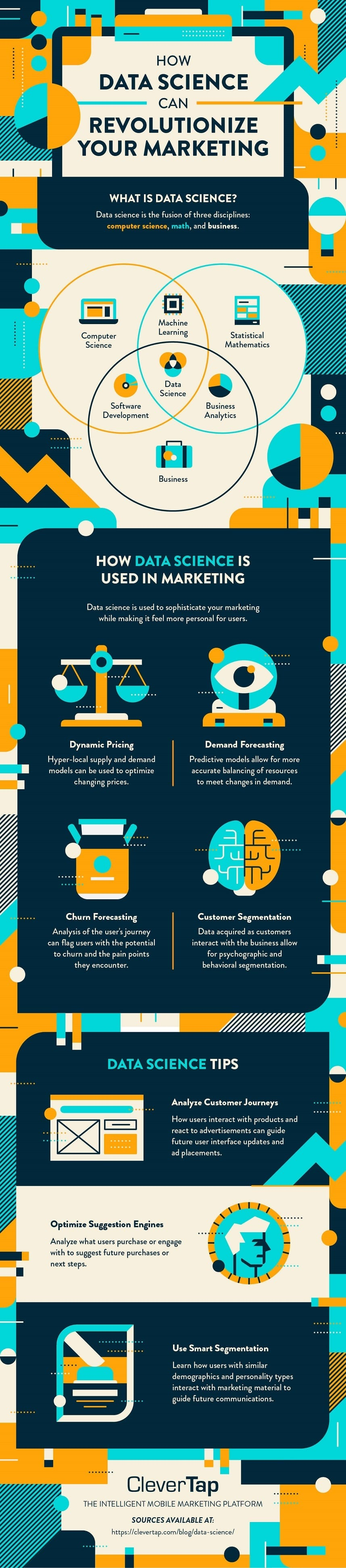 How Data Science can Revolutionize your Marketing (Infographic)