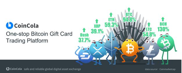 CoinCola Bitcoin Gift Card Trading Platform