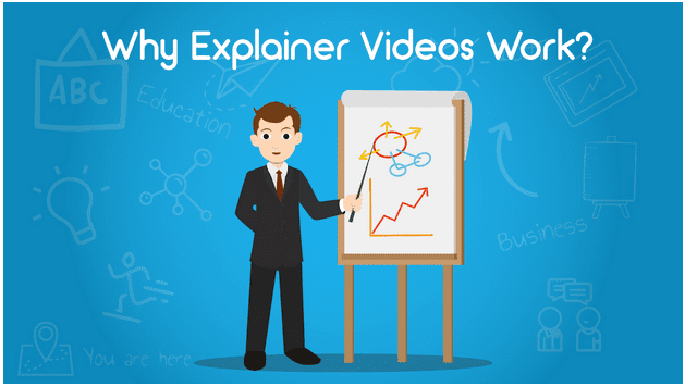 The reason behind the popularity of explainer videos?