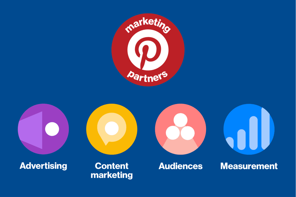 Marketing on Pinterest strategy