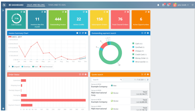 Personal Dashboard for SEO