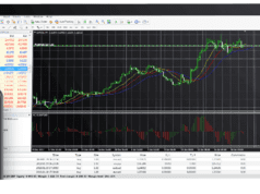 Metatrader4 Account for Forex Trading