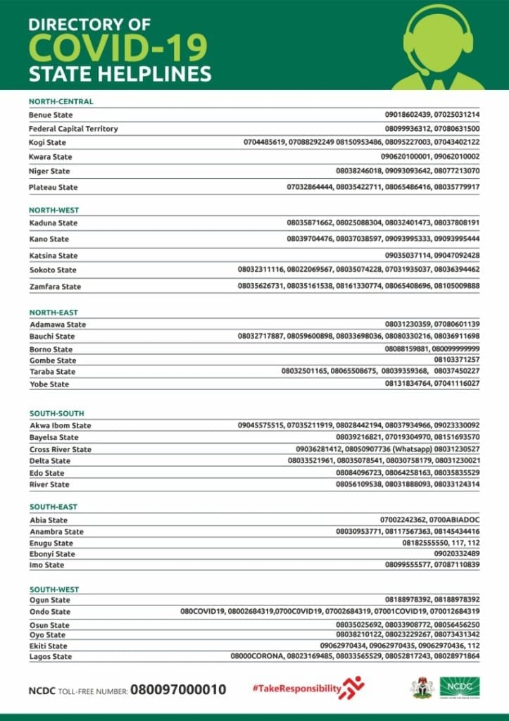Nigeria NCDC COVID-19 Helplines State by State
