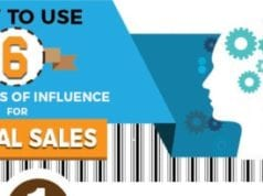 Digital Sales Influence