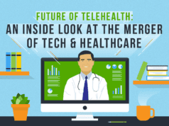 The Future of Telehealth