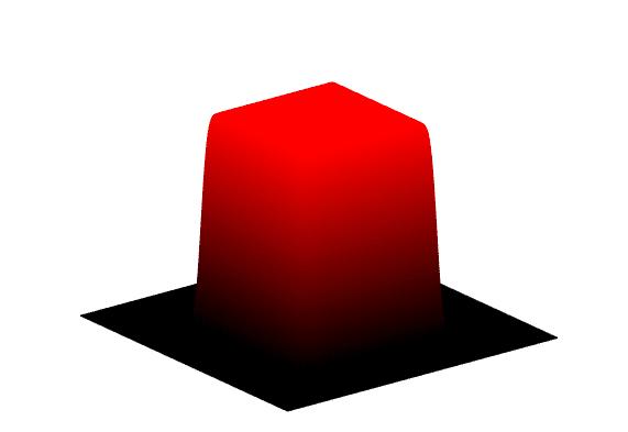 Flat Top Laser Beam Shapers