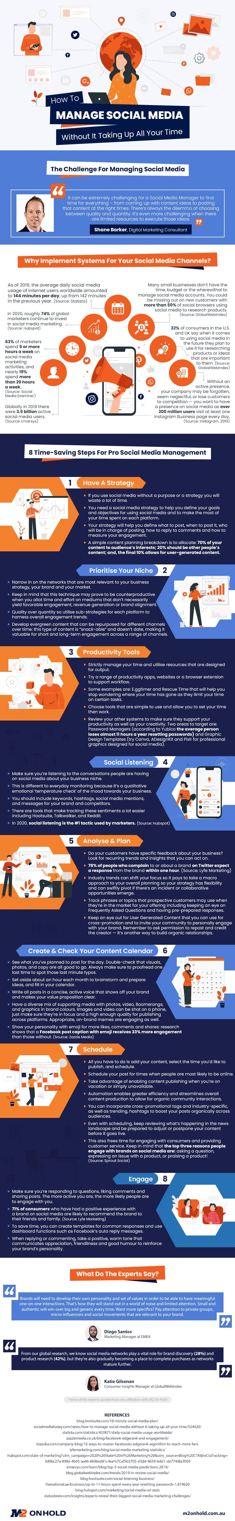 How To Manage Social Media (Infographic)