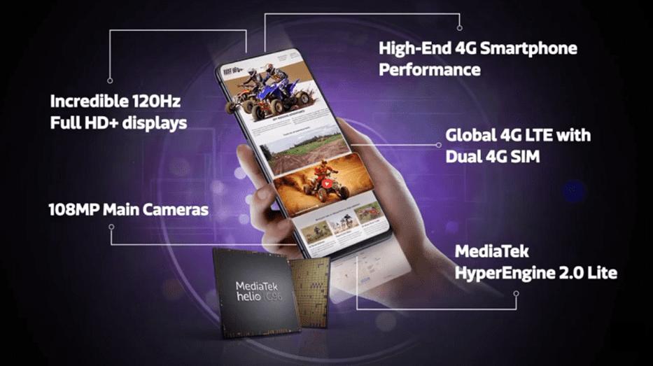 MediaTek Helio G96 powers the Tecno Camon 18 Series