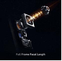 Full Frame Focal Length