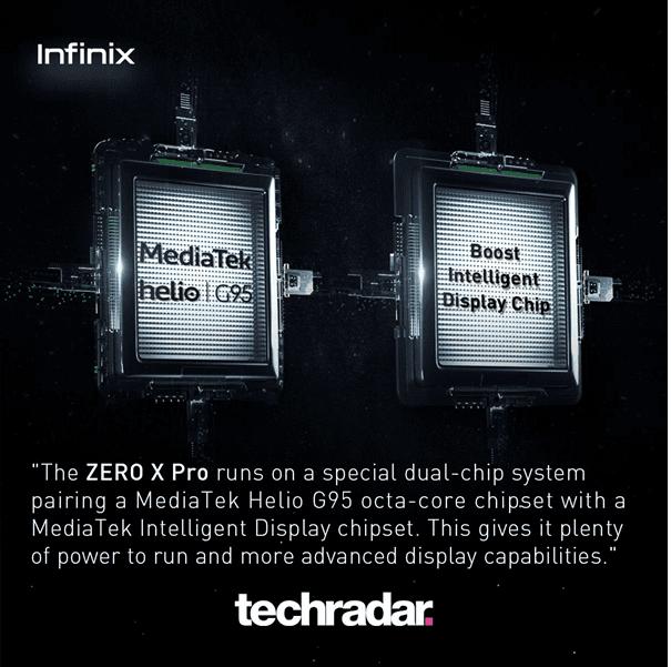 Zero X Pro Review - Techradar